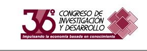 XXXVI Congreso de Investigación y Desarrollo, Tecnológico de Monterrey